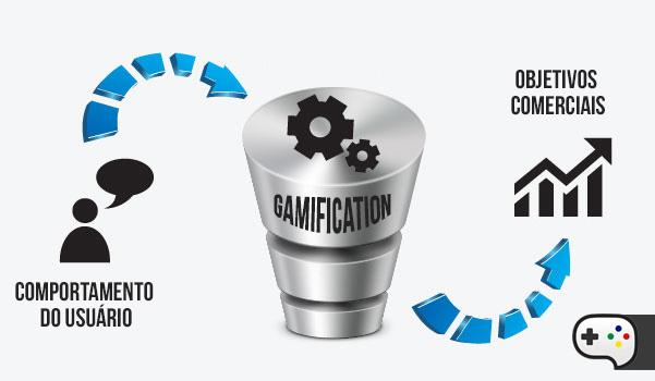 gamification-empresas