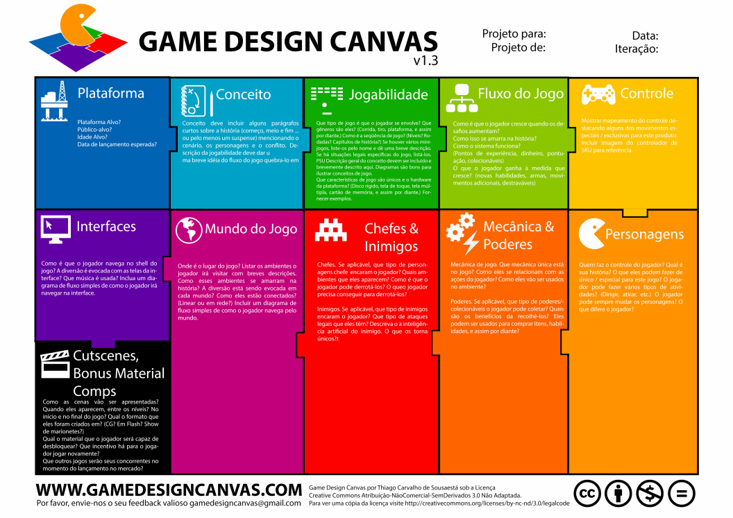 game-desing-canvas-marketing-games