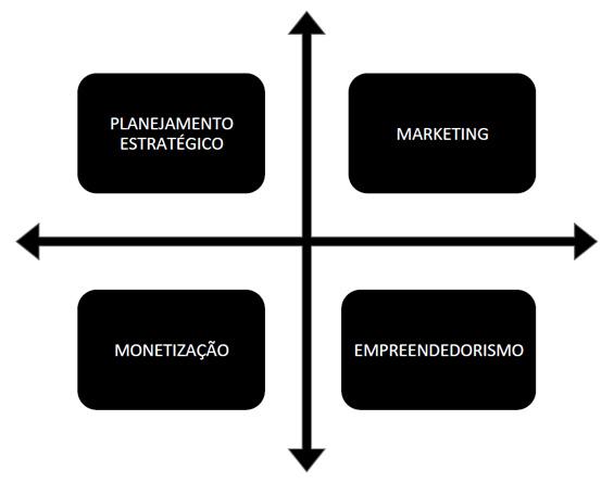 metodologia-ebg