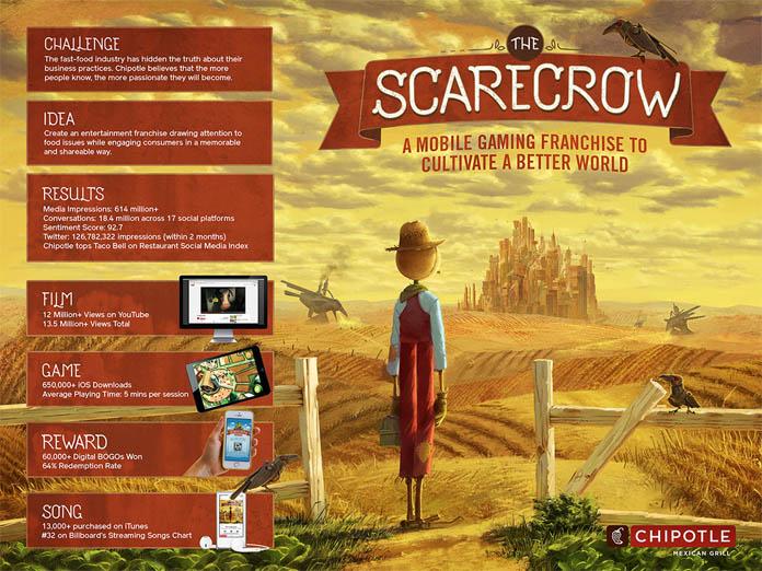 C01_065-01478-THE-SCARECROW