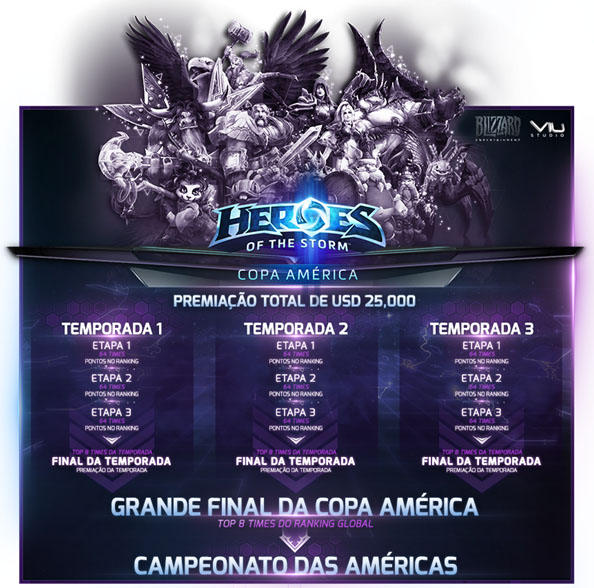 heroes-of-storm-marketing-games-copa-america