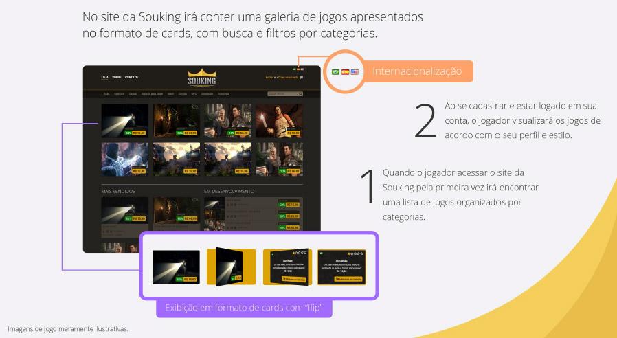 souking-site-marketing-games