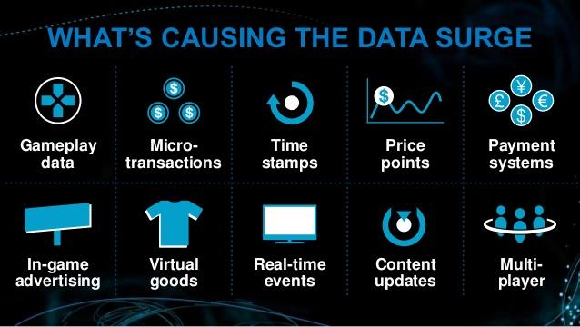 ea-the-biggest-big-data-challenge-7-638